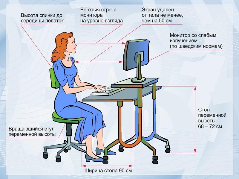 заявление нормативы отдыха от компьютера на рабочем месте квартиру Железнодорожном районе